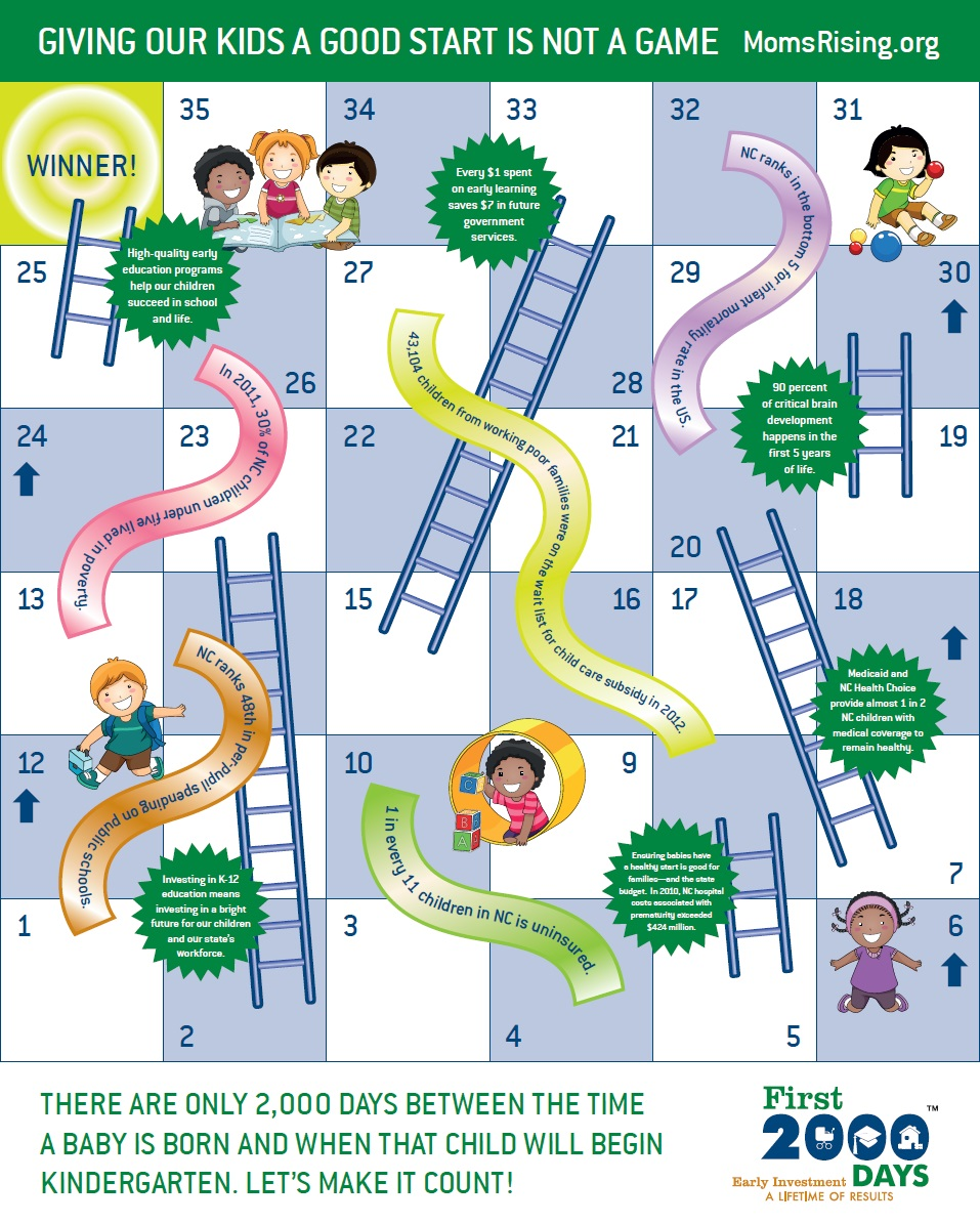 Chutes And Ladders Chutes and ladders